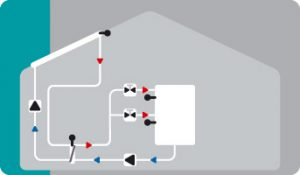 Solar with two-zone storage and stop valve