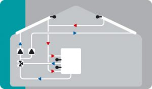 Solar with 2 collector surfaces, two-zone storage, 2 pumps and switching valve