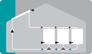 Solar with 3 storages and 2 switching valves