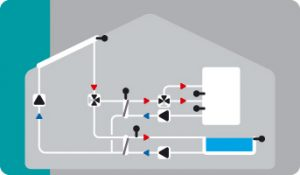 Solar with two-zone storage, switching valve, heat exchanger and pool with heat exchanger