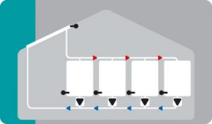 Solar with 4 storages and 4 stop valves