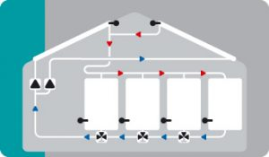 Solar with 2 collector surfaces, 4 storages, 2 pumps, 3 switching valves and heat exchanger