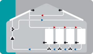 Solar with 2 collector surfaces, 4 storages and 3 switching valves