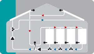 collector surfaces, 4 storages and 3 switching valves and heat exchanger
